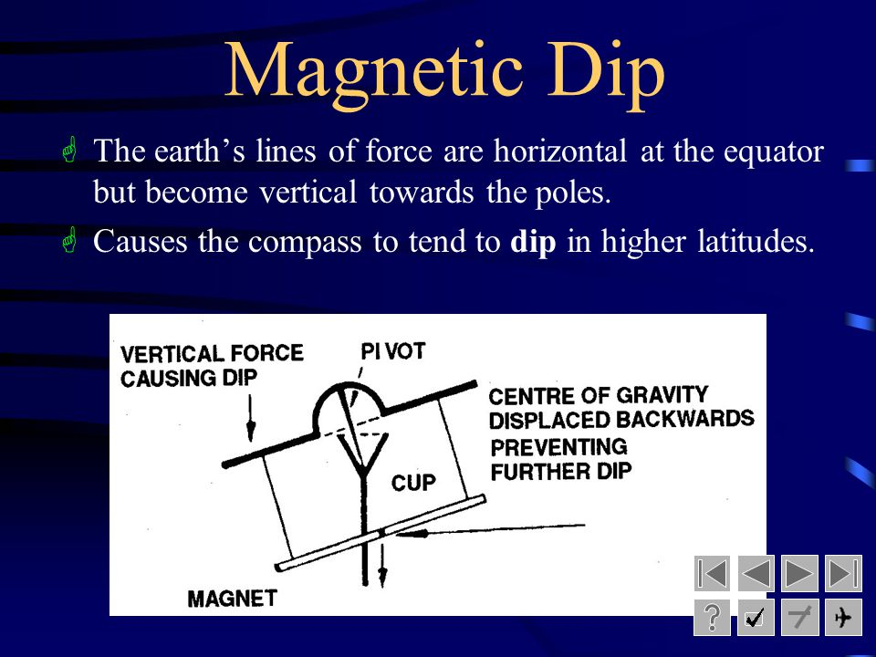 Magnetic Dip The earth's lines of force are horizontal at the equator but become vertical towards the poles.