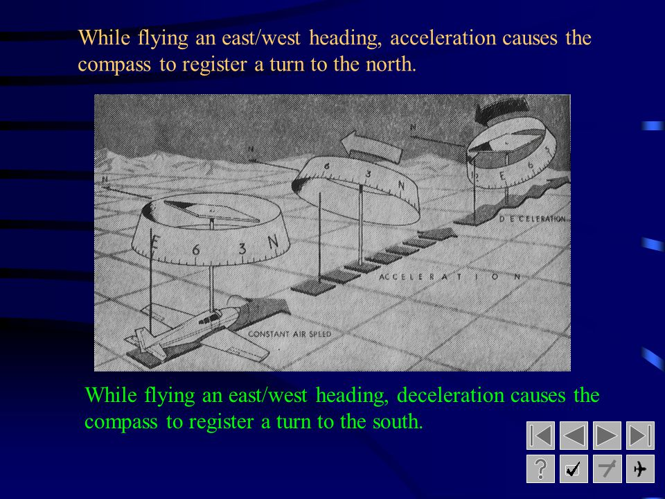 While flying an east/west heading, acceleration causes the
