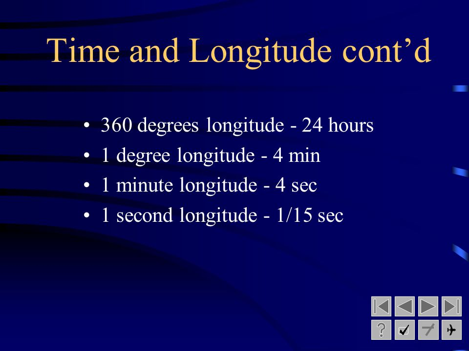 Time and Longitude cont'd