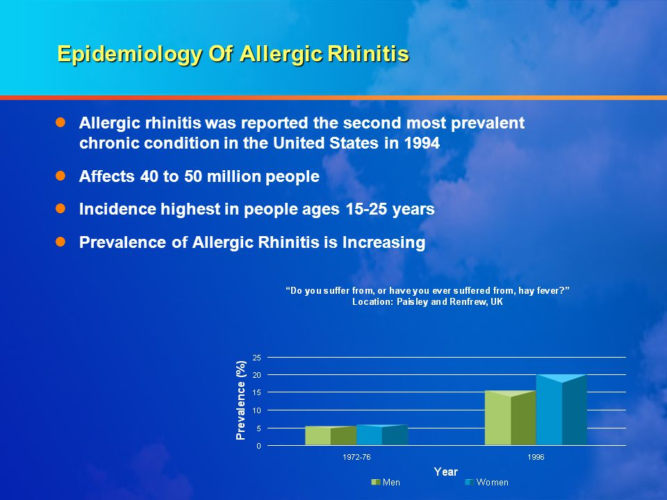 Epidemiology Of Allergic Rhinitis