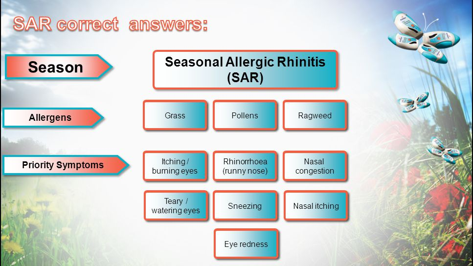Seasonal Allergic Rhinitis