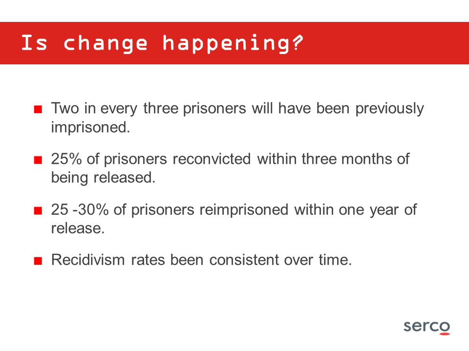 Is change happening Two in every three prisoners will have been previously imprisoned.