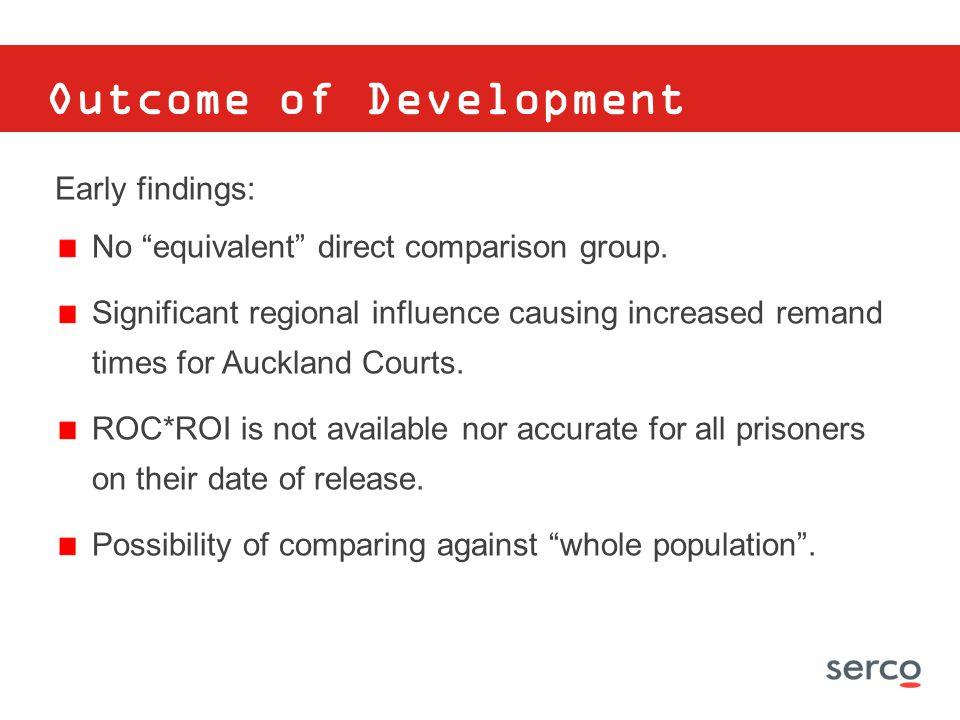 Outcome of Development