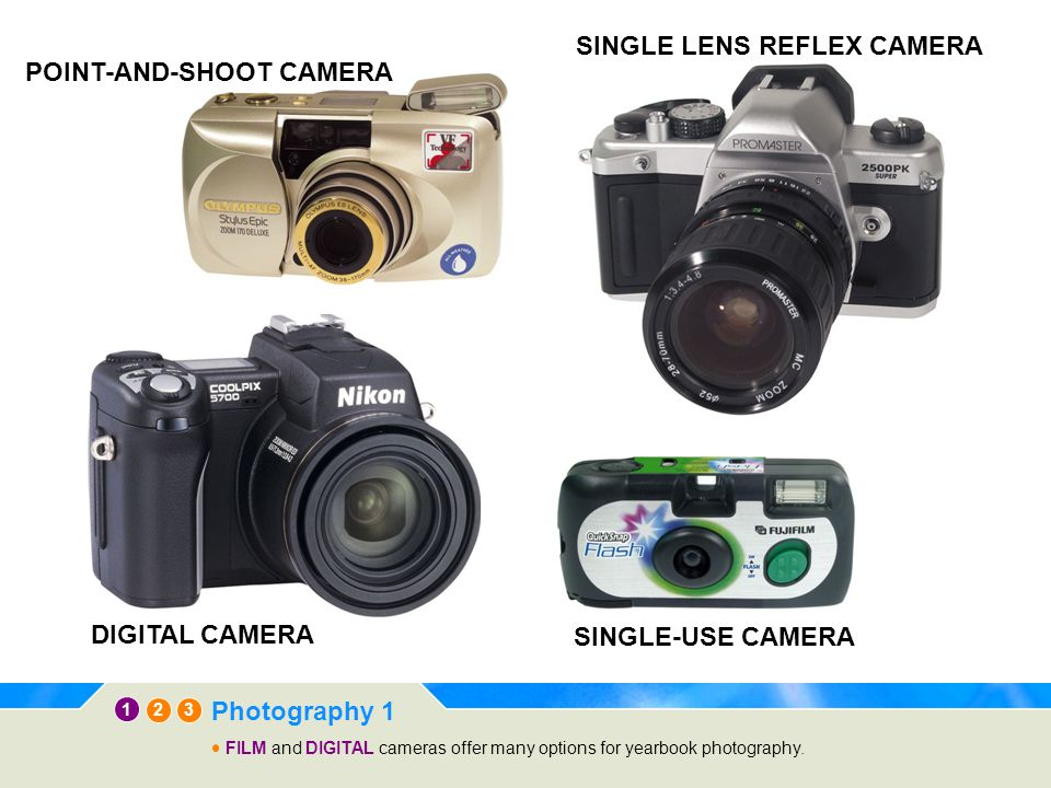 SINGLE LENS REFLEX CAMERA POINT-AND-SHOOT CAMERA