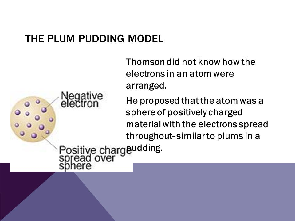 The Plum Pudding Model Thomson did not know how the electrons in an atom were arranged.