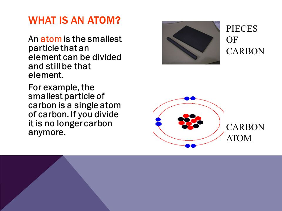 What is an Atom PIECES OF CARBON