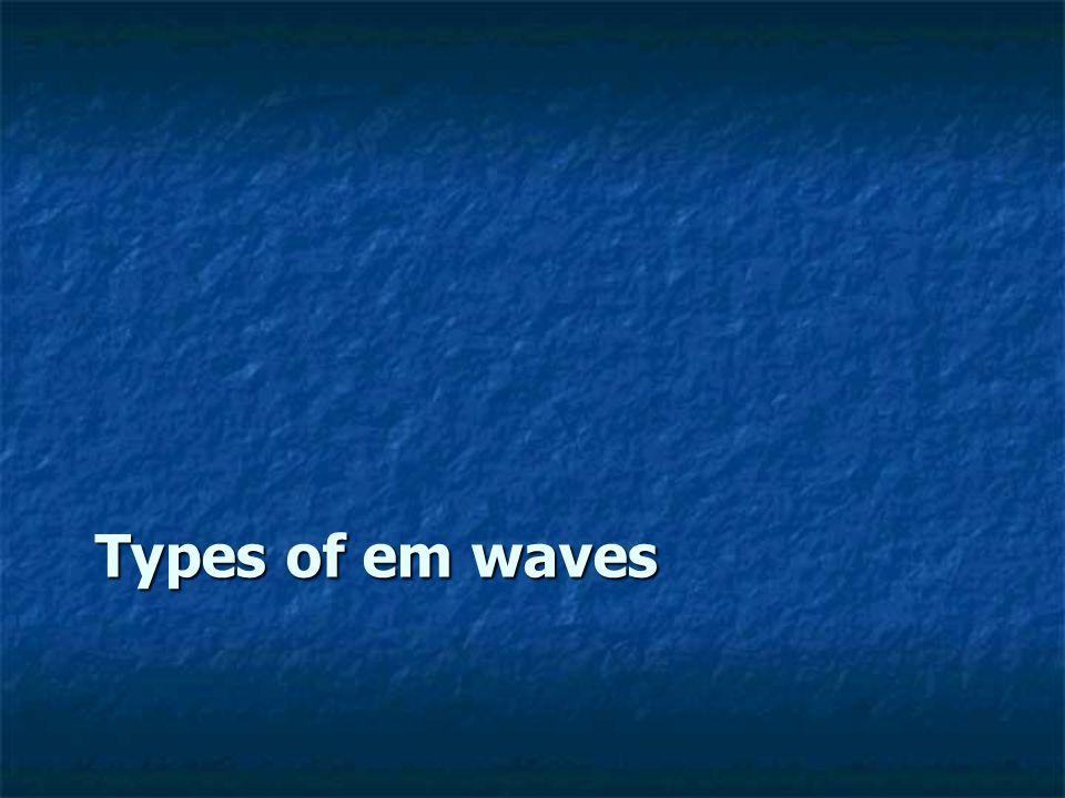 Types of em waves