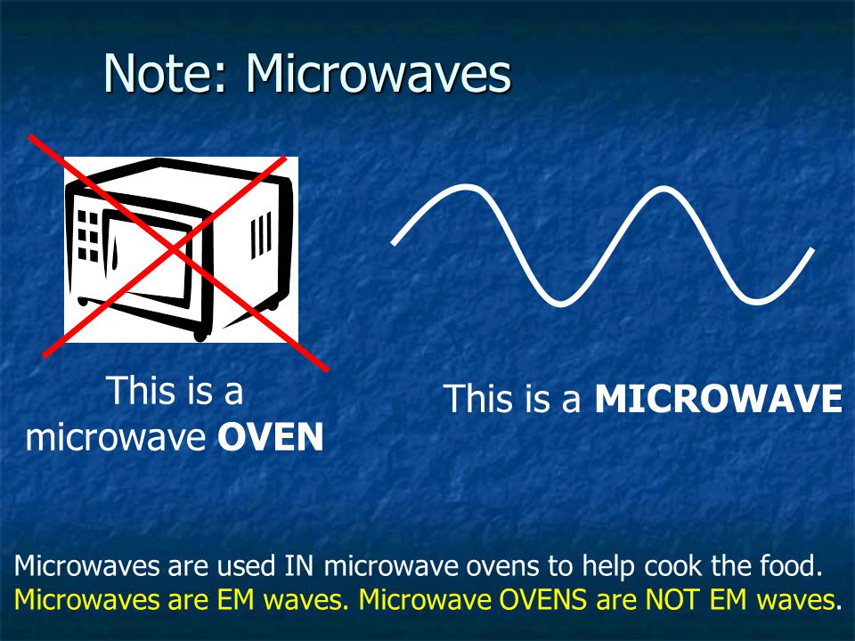 This is a microwave OVEN