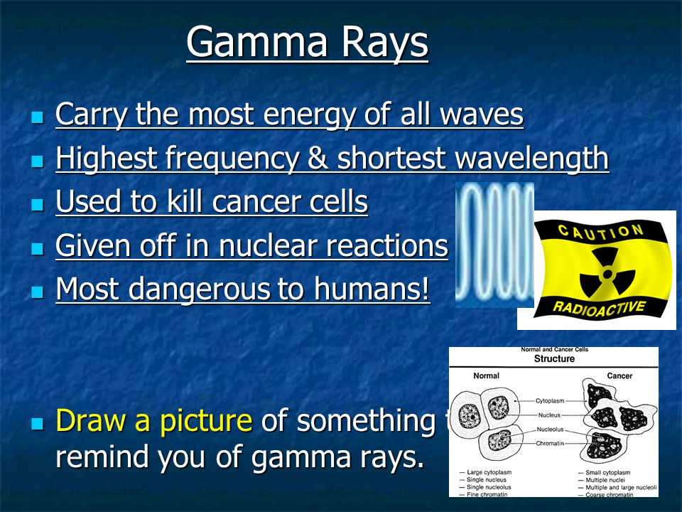 Gamma Rays Carry the most energy of all waves