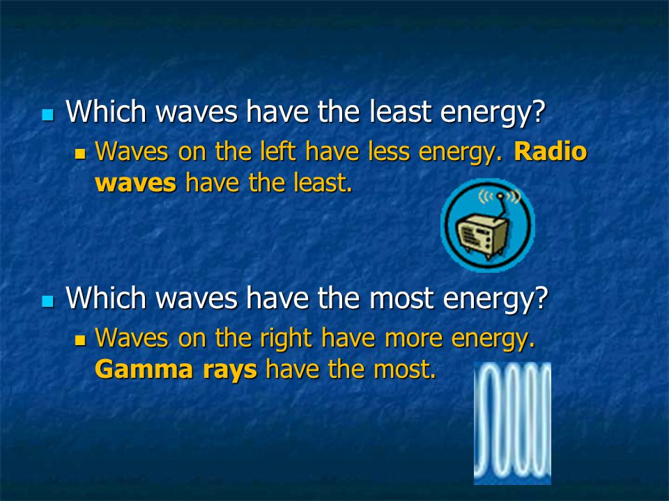 Which waves have the least energy
