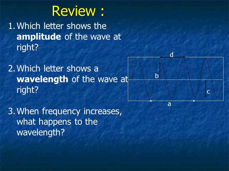 Review : Which letter shows the amplitude of the wave at right