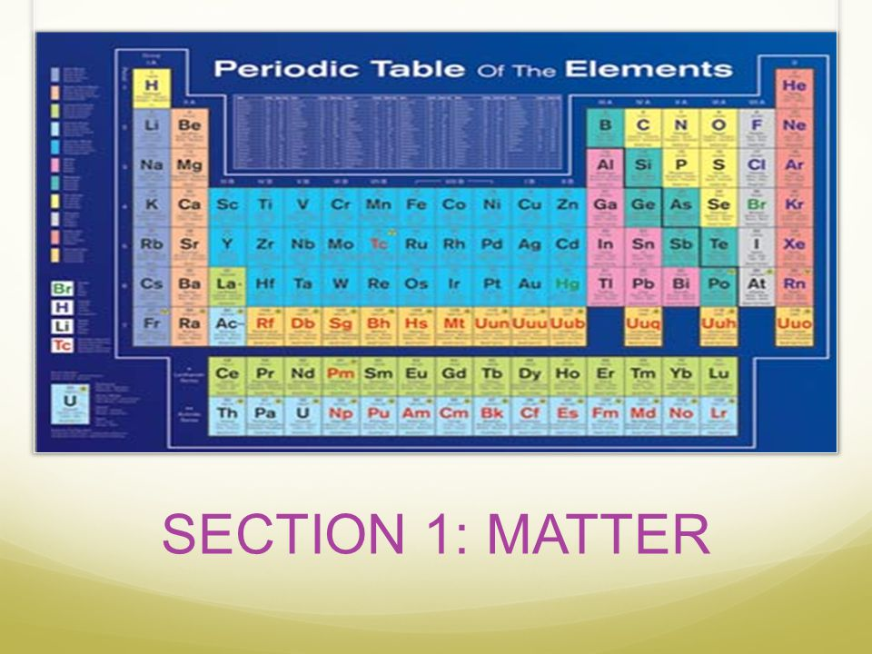 READ TO STUDENTS: ALL MATTER IS COMPOSED OF ATOMS; THERE ARE OVER KNOWN 100 ELEMENTS THAT CAN BOND AND FORM COUNTLESS COMPOUNDS. REMEMBER: AN ATOM IS THE SMALLEST PART OF AN ELEMENT THAT STILL MAINTAINS ALL OF THE PROPERTIES 0F THAT ELEMENT