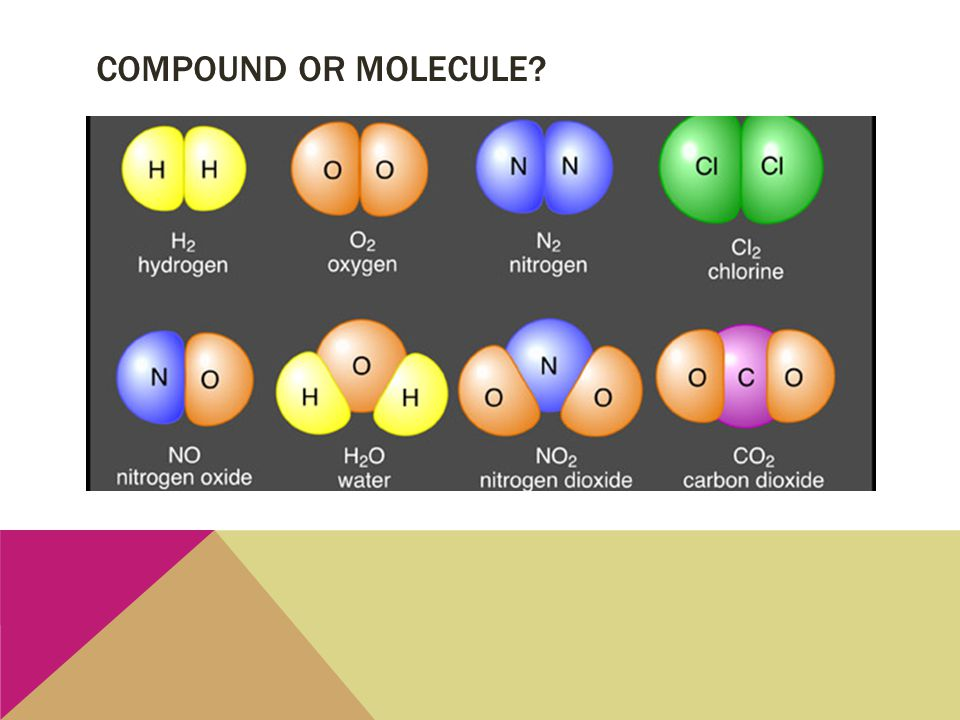 Compound or molecule