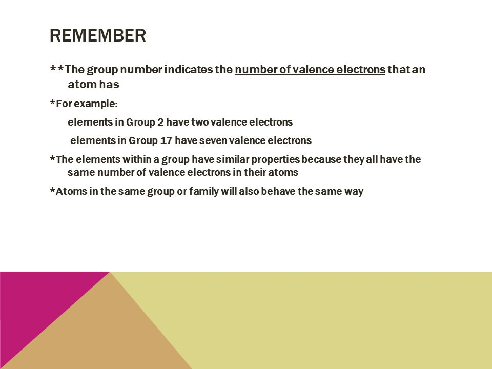 remember **The group number indicates the number of valence electrons that an atom has. *For example: