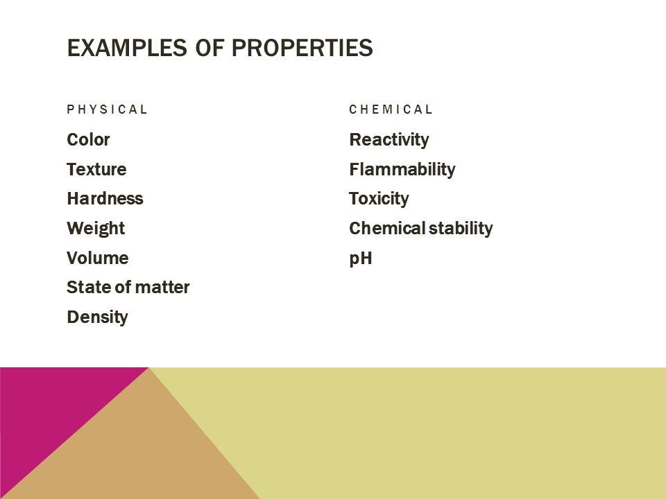 Examples of properties