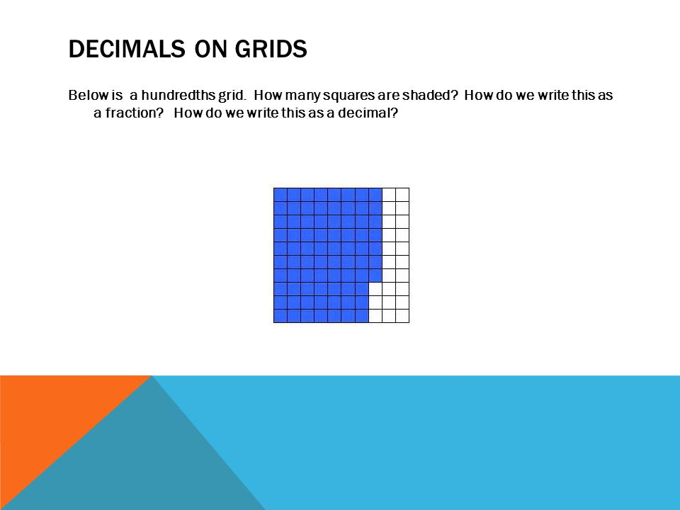 Decimals on grids