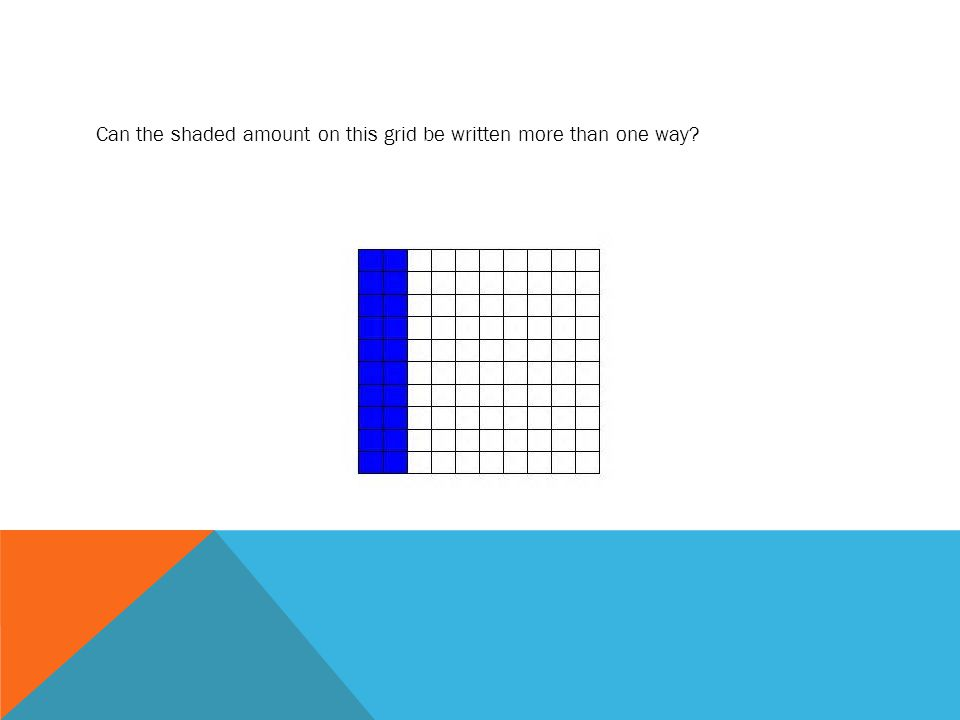 Can the shaded amount on this grid be written more than one way