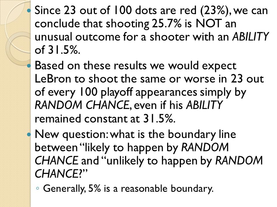 Since 23 out of 100 dots are red (23%), we can conclude that shooting 25.7% is NOT an unusual outcome for a shooter with an ABILITY of 31.5%.