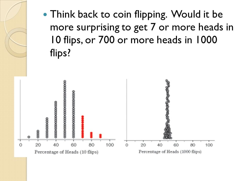 Think back to coin flipping