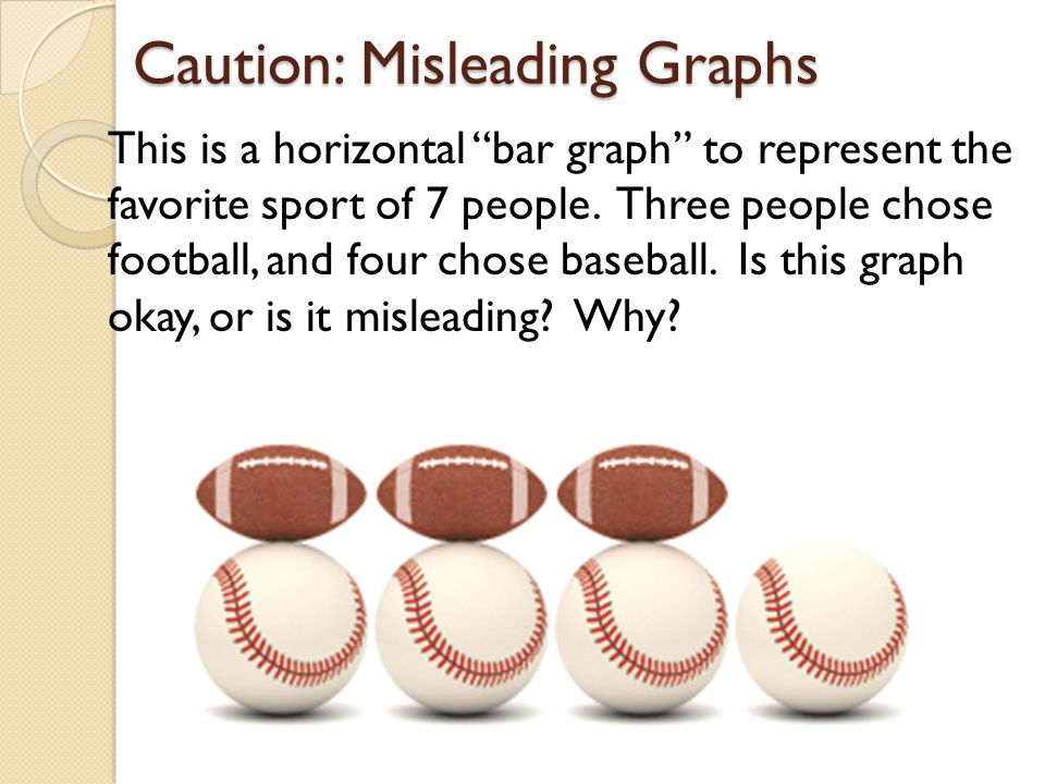 Caution: Misleading Graphs