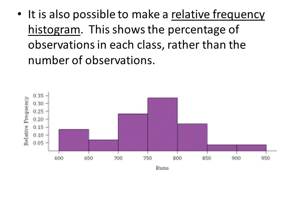 It is also possible to make a relative frequency histogram