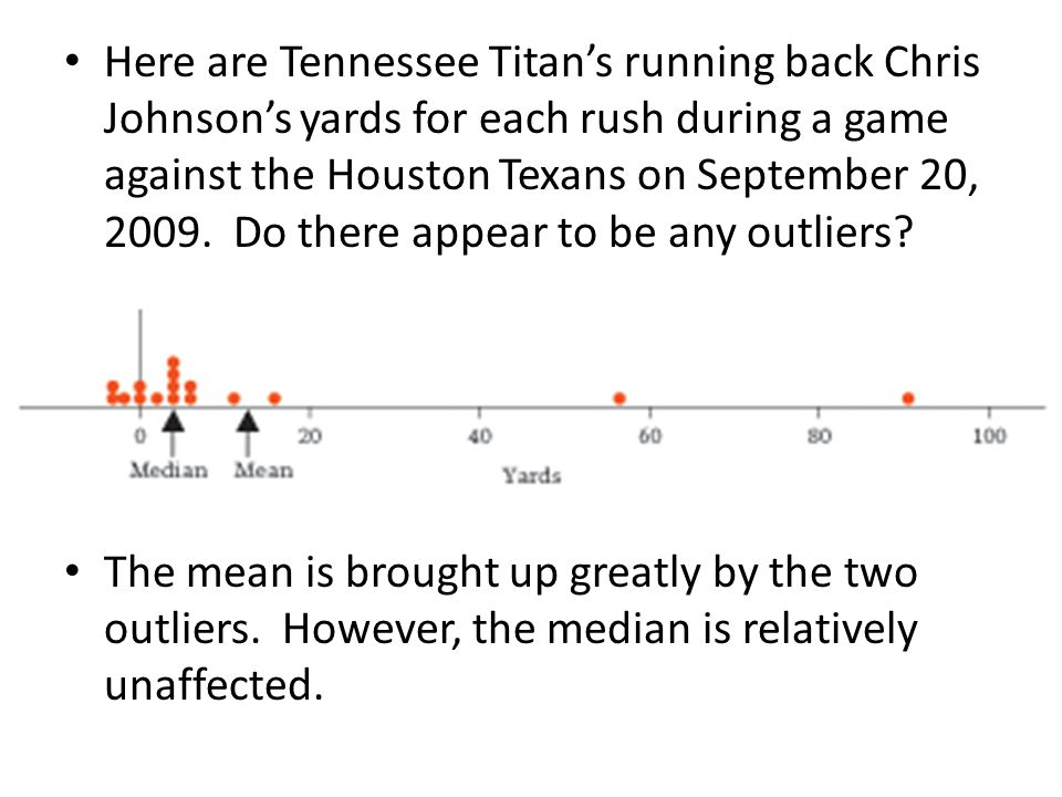 Here are Tennessee Titan's running back Chris Johnson's yards for each rush during a game against the Houston Texans on September 20, 2009. Do there appear to be any outliers