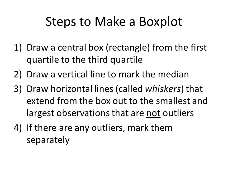 Steps to Make a Boxplot Draw a central box (rectangle) from the first quartile to the third quartile.