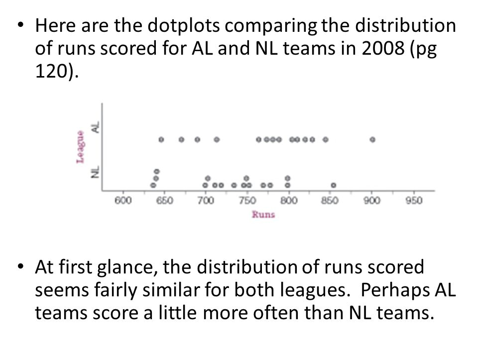 Here are the dotplots comparing the distribution of runs scored for AL and NL teams in 2008 (pg 120).