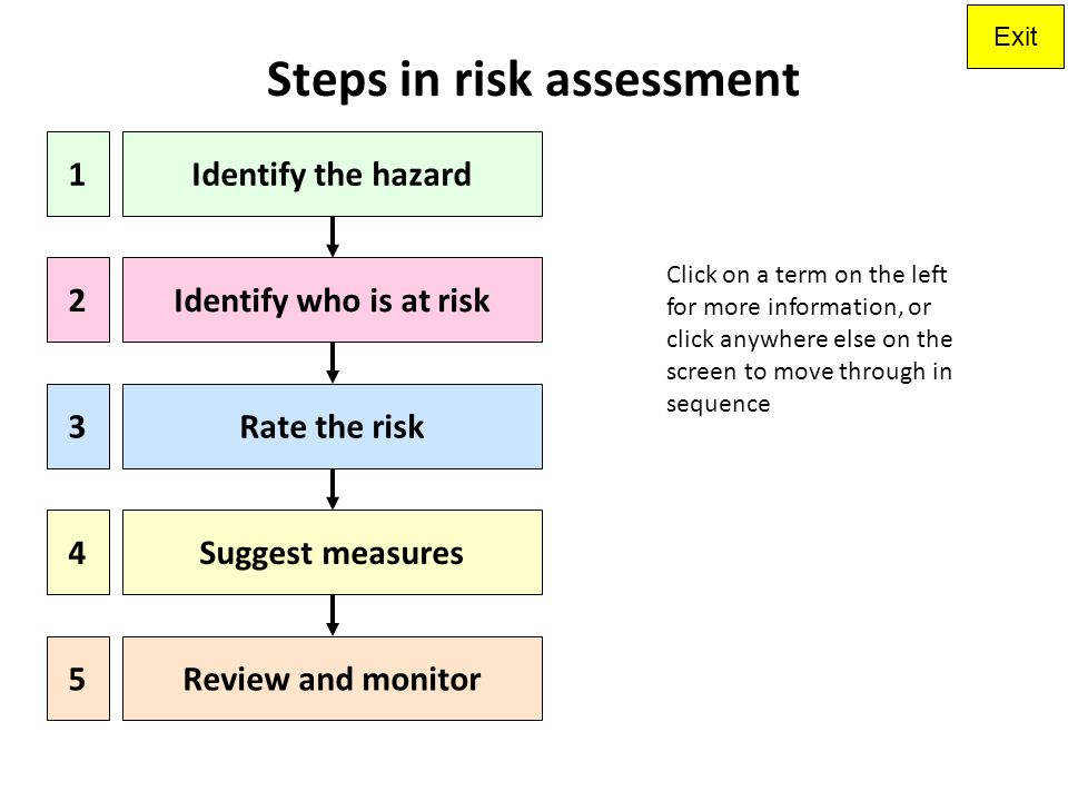 Risk Assessment Steps Health Safety And Injury  Ppt Video Online