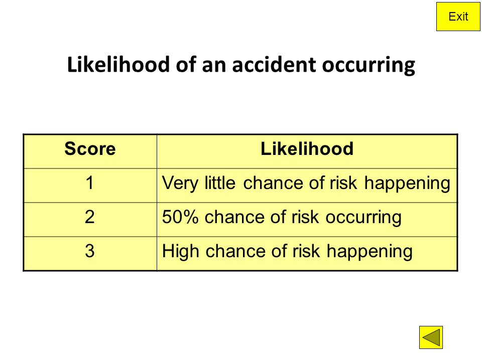 Likelihood of an accident occurring
