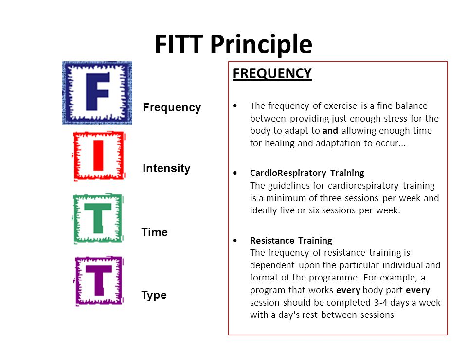 FITT Principle FREQUENCY Frequency Intensity Time Type