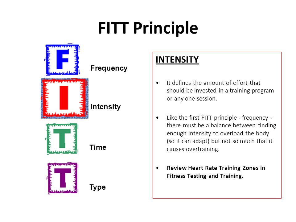 FITT Principle INTENSITY Frequency Intensity Time Type