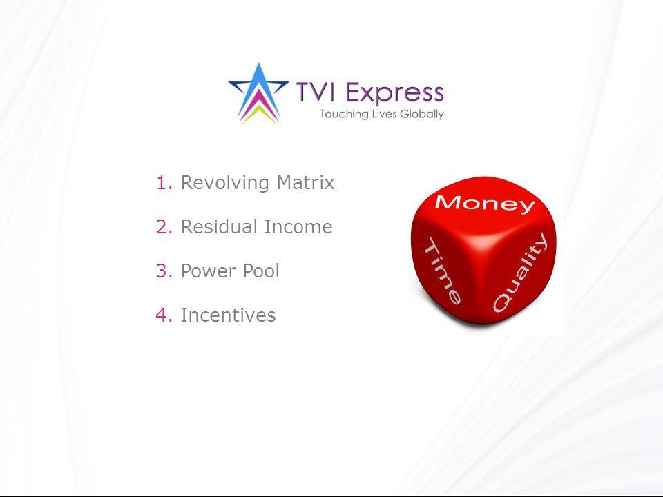 1. Revolving Matrix 2. Residual Income 3. Power Pool 4. Incentives