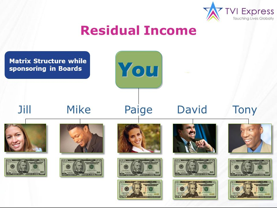 You Residual Income Jill Mike Paige David Tony Matrix Structure while