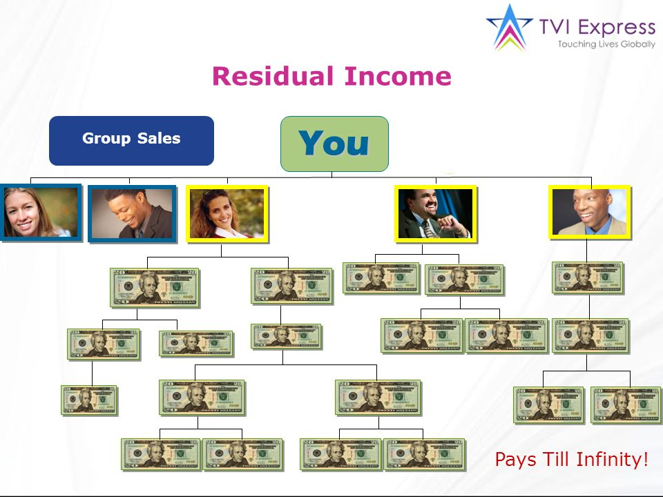 Residual Income You Group Sales Pays Till Infinity!