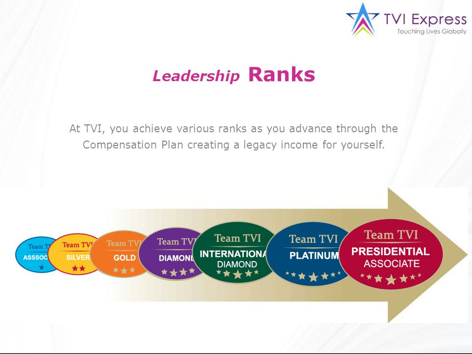 Leadership Ranks At TVI, you achieve various ranks as you advance through the Compensation Plan creating a legacy income for yourself.