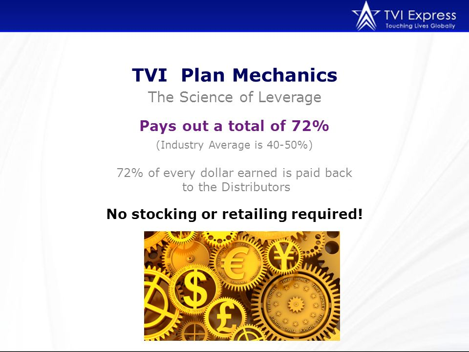 TVI Plan Mechanics The Science of Leverage Pays out a total of 72%