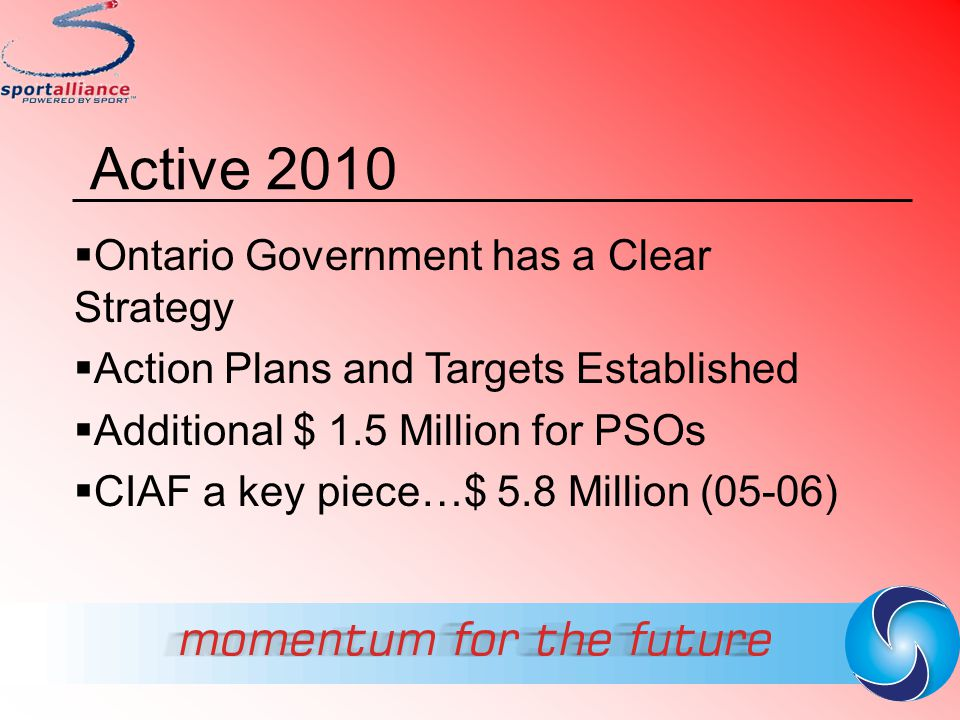 Active 2010 Ontario Government has a Clear Strategy