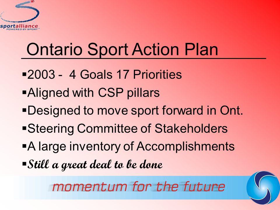 Ontario Sport Action Plan