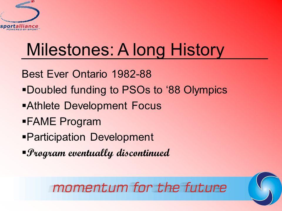 Milestones: A long History