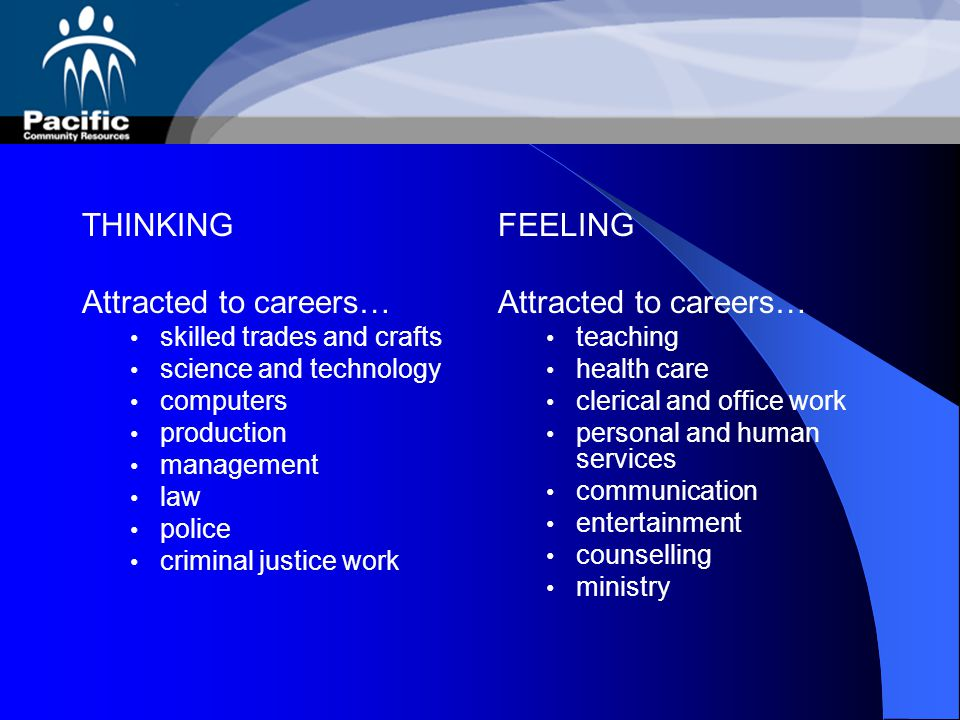 THINKING Attracted to careers… FEELING Attracted to careers…