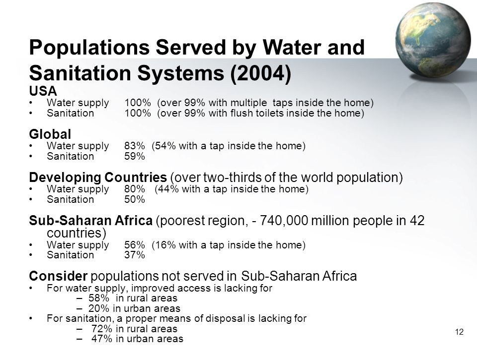 Populations Served by Water and Sanitation Systems (2004)