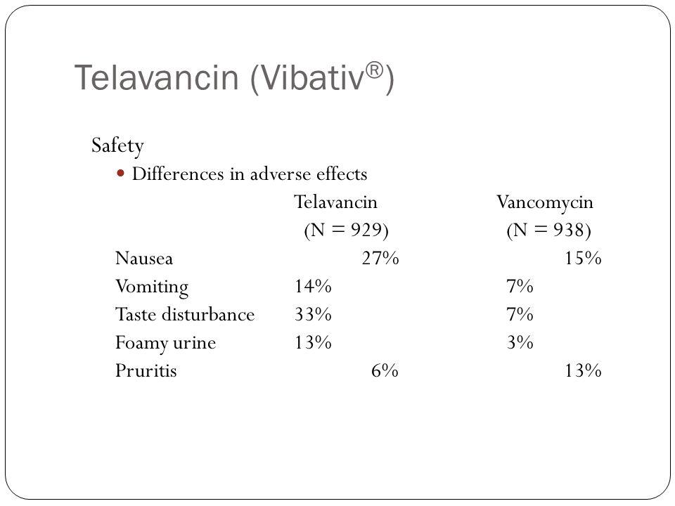 Telavancin (Vibativ®)