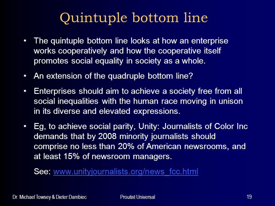 Quintuple bottom line