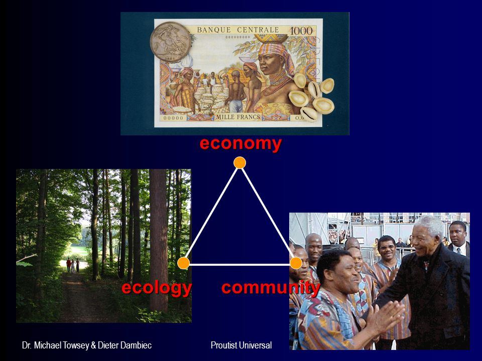 economy ecology community