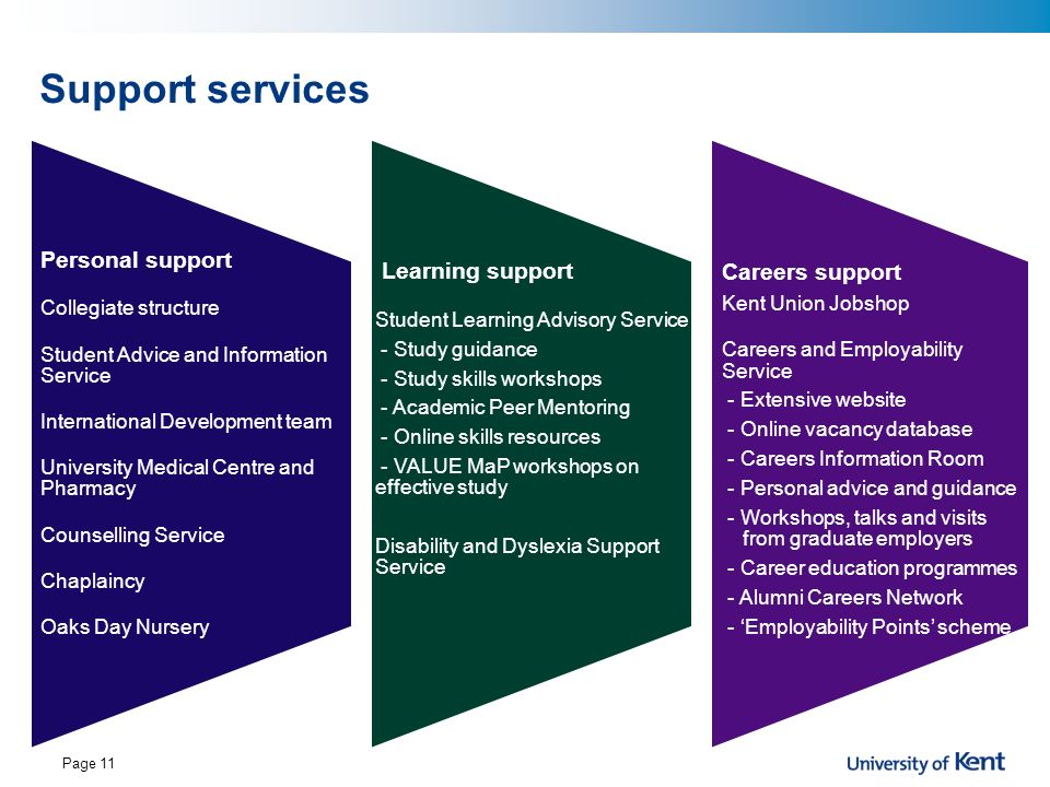 Support services Personal support. Collegiate structure. Student Advice and Information Service. International Development team.