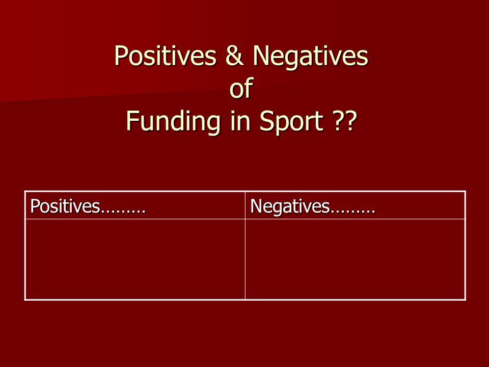 Positives & Negatives of Funding in Sport