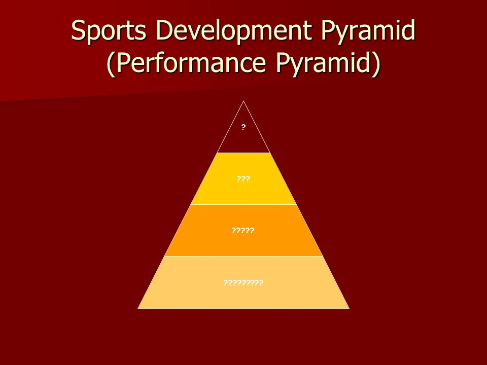 Sports Development Pyramid (Performance Pyramid)