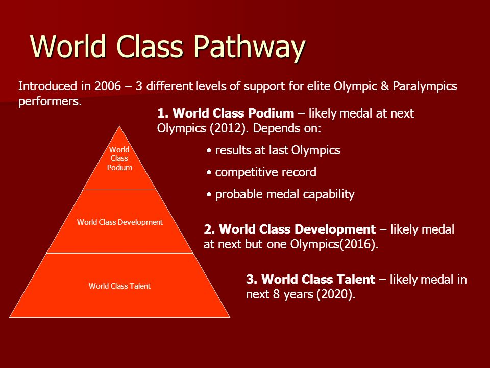 World Class Pathway Introduced in 2006 – 3 different levels of support for elite Olympic & Paralympics performers.