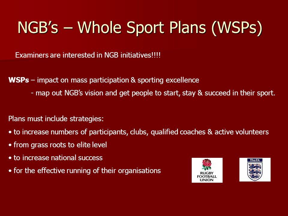 NGB's – Whole Sport Plans (WSPs)
